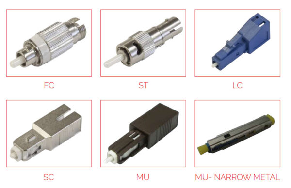Attenuator Connector Types