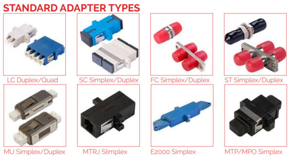 Standard Adapters Types