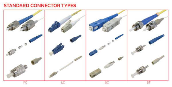 Standard Connector Types